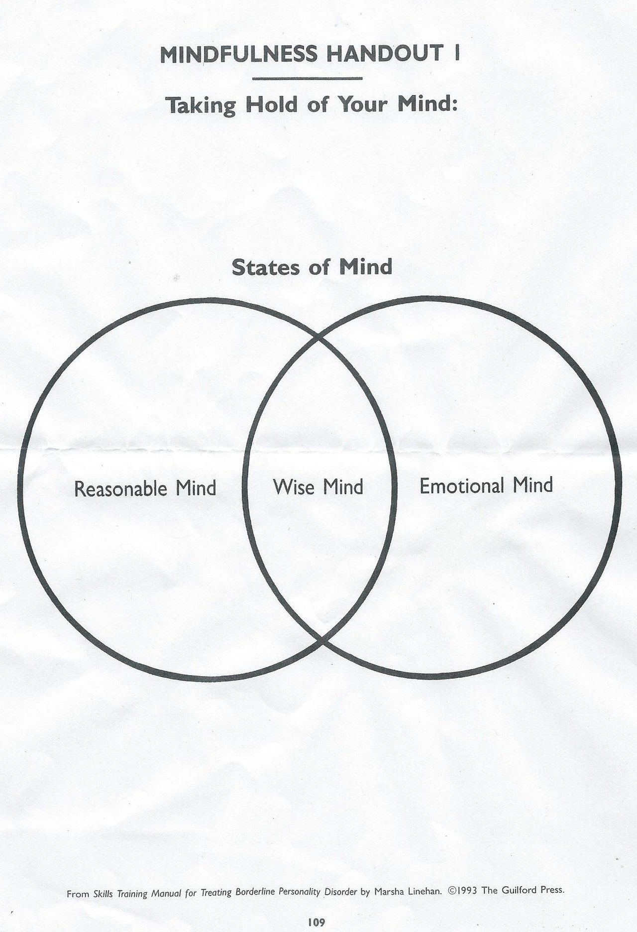 States Of Mind Reason Mind Emotion Min And Wise Mind Dbt