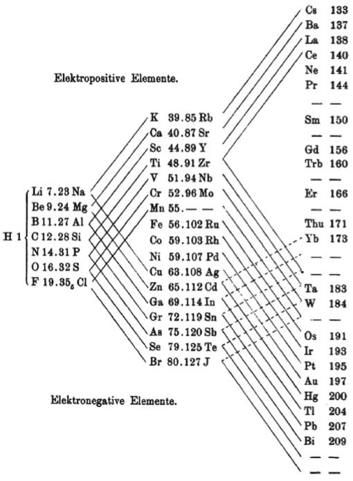 [DIAGRAM] Diagram Of Na 23