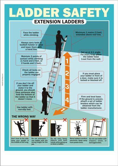 Ladder Safety - Safe Use of Extension Ladders | Safety Poster Shop ...