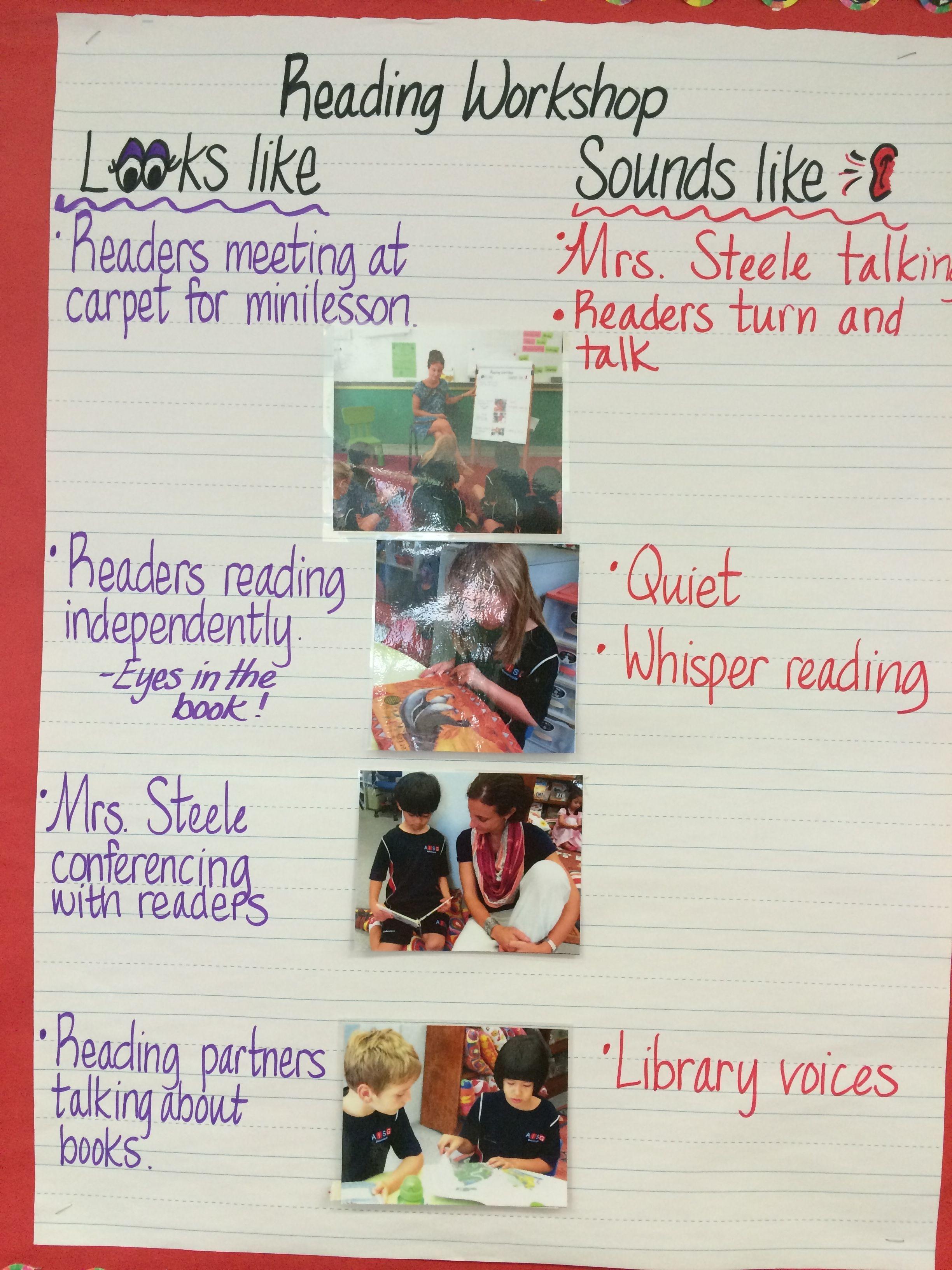 Reading Workshop Looks Like Sounds Like Reading Anchor Charts Reading Workshop Readers Workshop Reading workshop in first grade