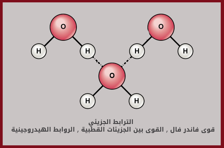 Pin By Chemistry On الكيمياء العضوية Molecular Bond