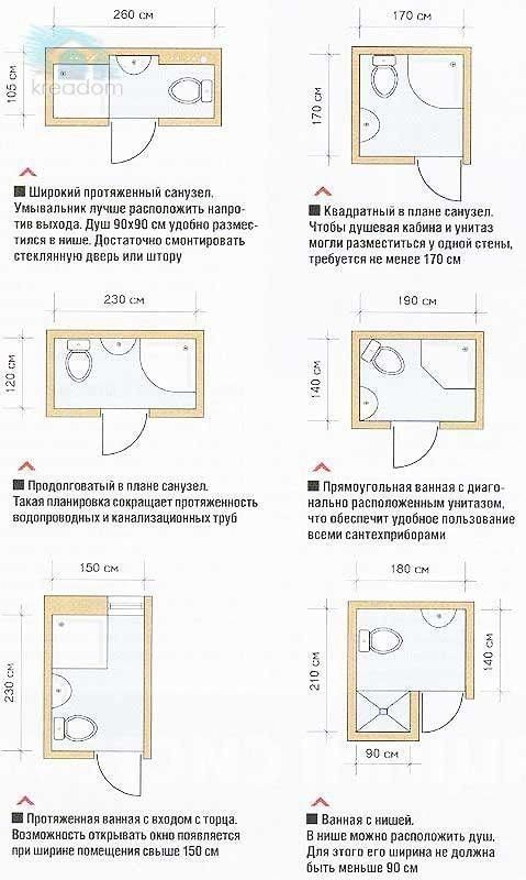 Best Information About Bathroom Size And Space Arrangement ...