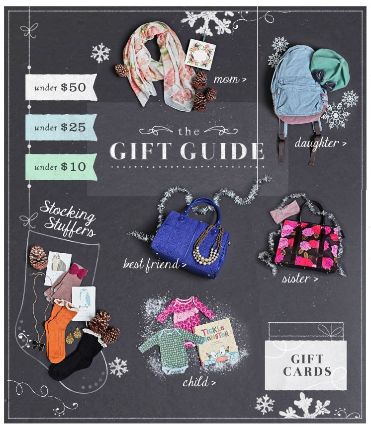 Christmas Gift Guide Layout.Nice Idea For Gift Guide The Items Displayed On Banner Is