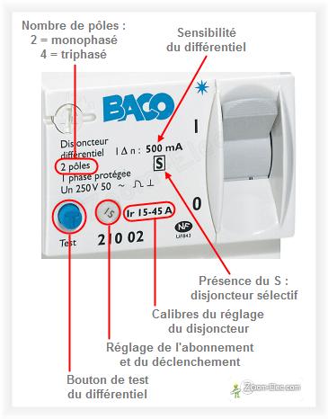 Zoom Disjoncteur De Branchement Db Disjoncteur D Abonne Disjoncteur Princ Tableau Electrique Maison Norme Tableau Electrique Branchement Tableau Electrique