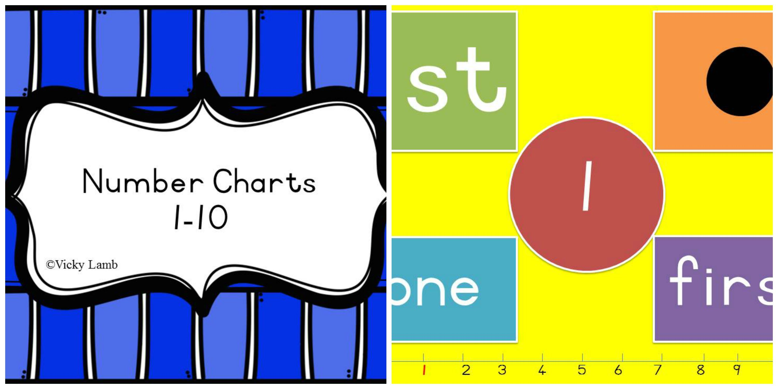 Number Format Charts