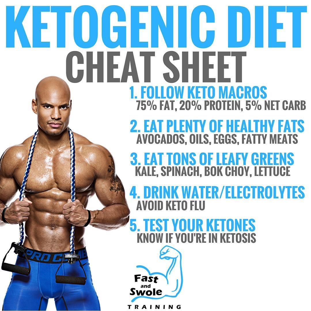 Ketogenic diet Ketogenic diet limitless