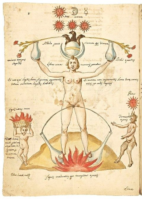 Chemical Purification Through Sunlight and Moonlight, 1606. From Claudio de Dominico Celentano di Valle Nove, Book of Alchemical Formulas (Naples, 1606)