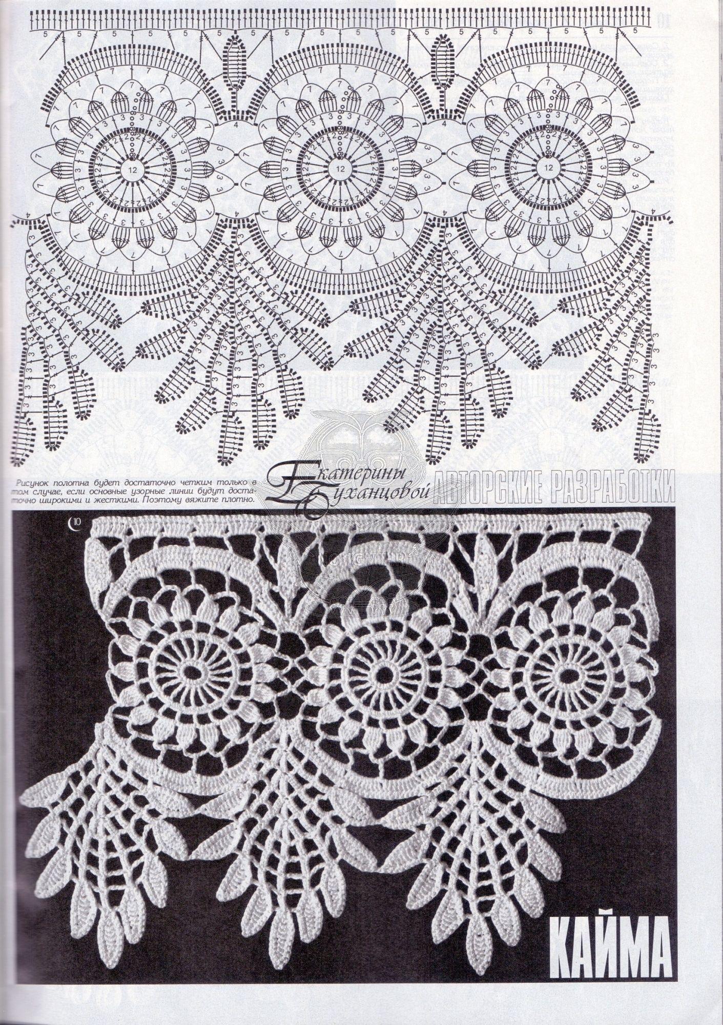 Häkelspitze Spitze häkeln - crochet border | häkeln gardine ...
