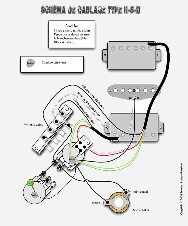 Cablage Hsh Gitara Muzyka Elektronika