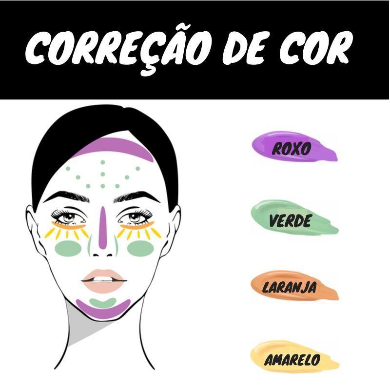 Makeup Dicas Para Cobrir Cicatrizes E Manchas Da Pele Dicas De