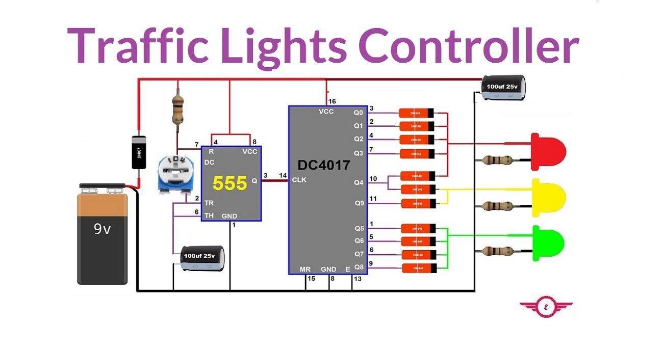 Traffic Lights Controller Are Signalling Devices That Are Used To Control The Flow Of Traffic Generally They Are Positioned Traffic Light Transistors Traffic