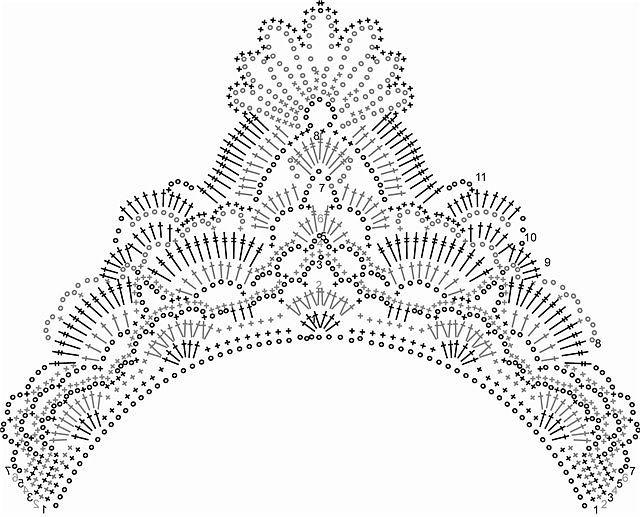 Marisabel crochet | Tejidos para Alma | Pinterest | Tejido