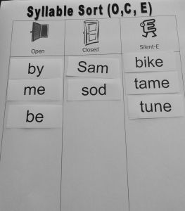 The Blog for Ladder Learning Services | | Syllable sort, Syllable,  Syllables activities