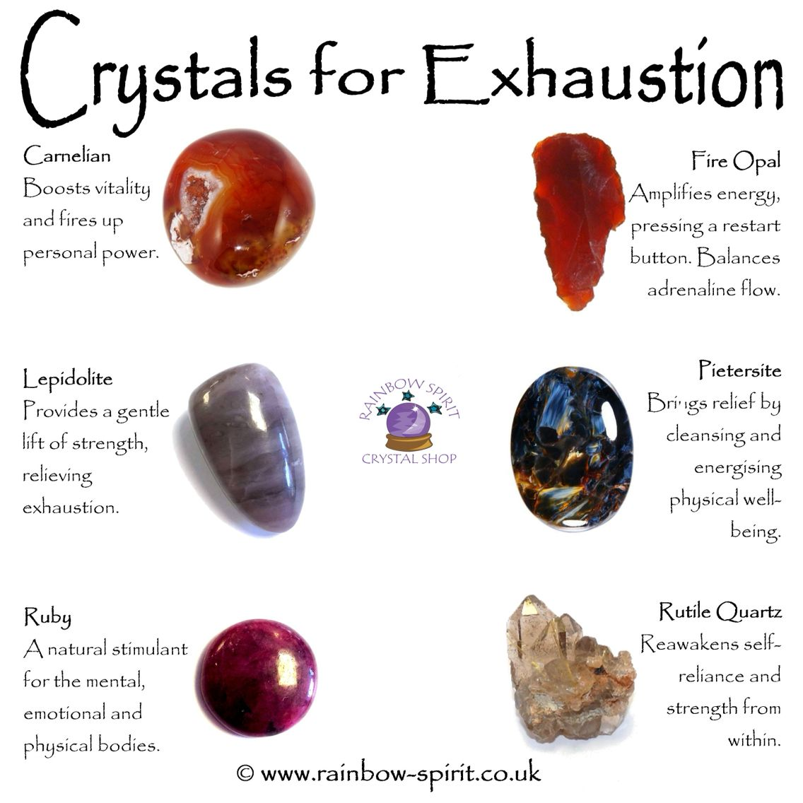 My crystal healing poster of stones with properties to