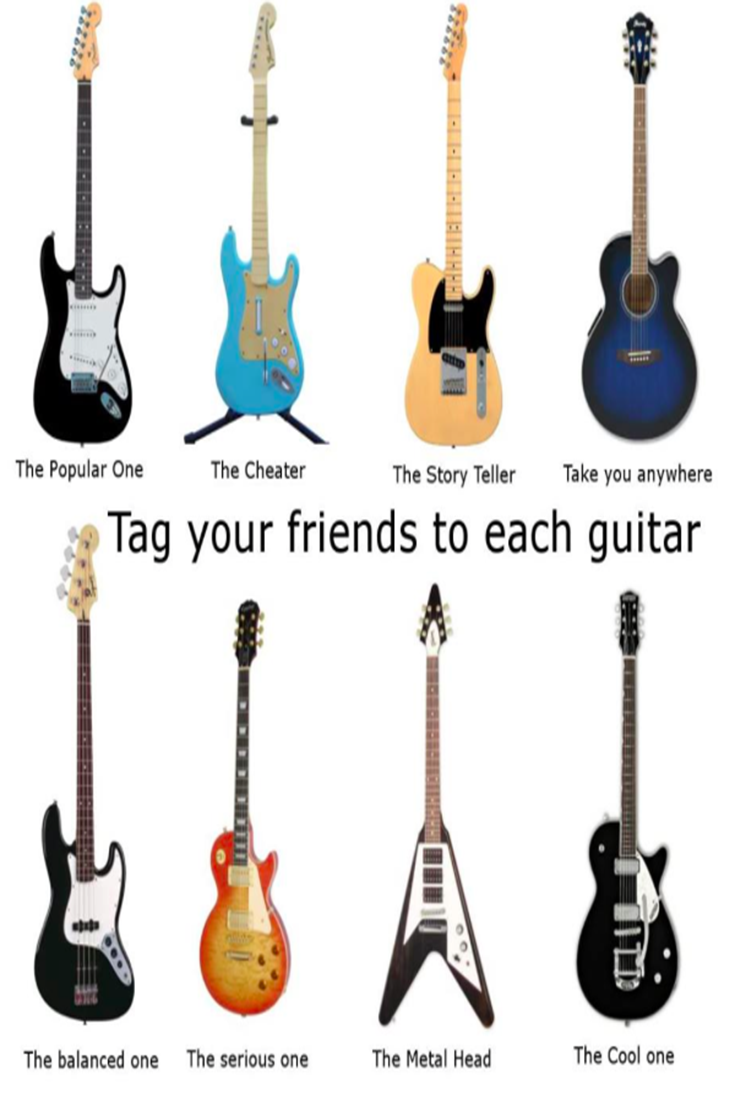 Different Types Of Guitar Classic Guitar Playing Guitar Types Of Guitar