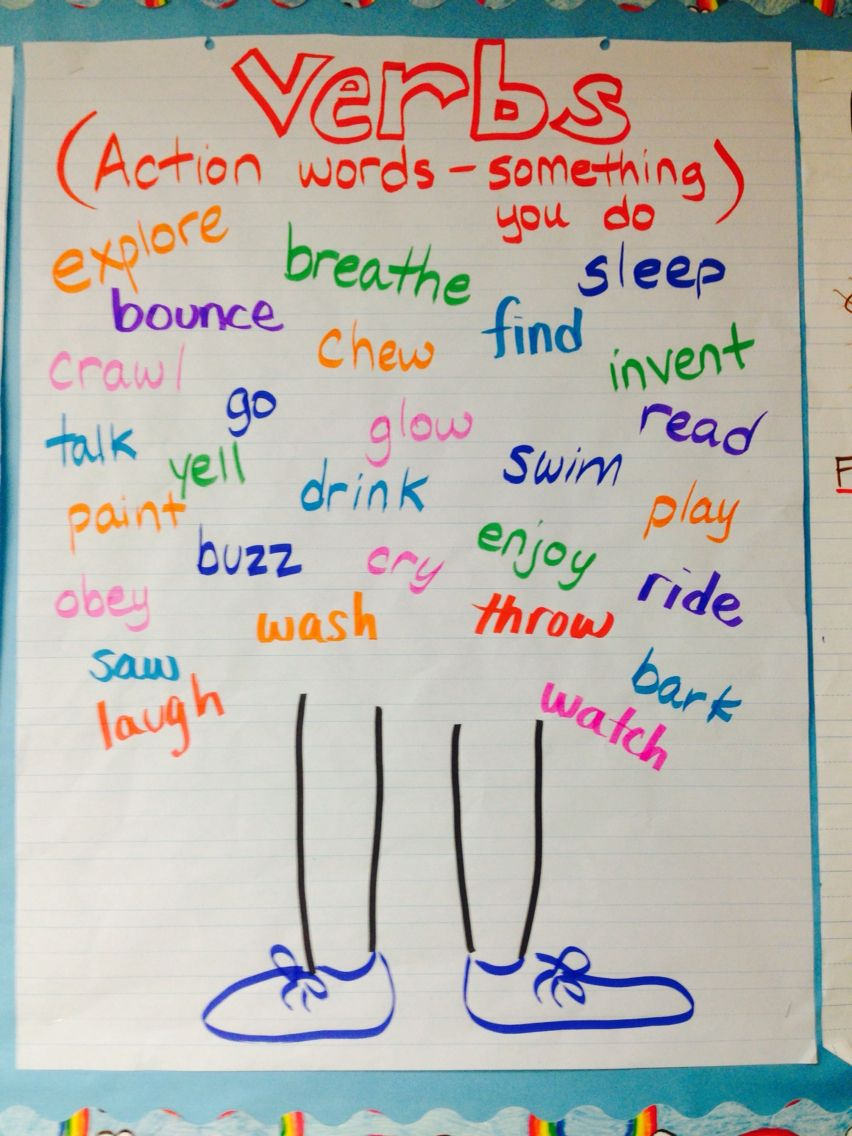 Verbs Anchor Chart -action words | Anchor charts ...
