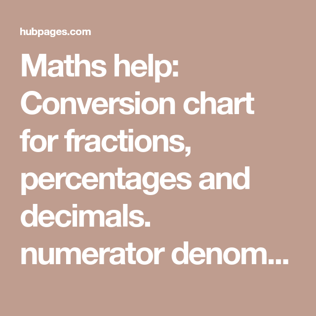 Maths Help Conversion Chart For Fractions Percentages And
