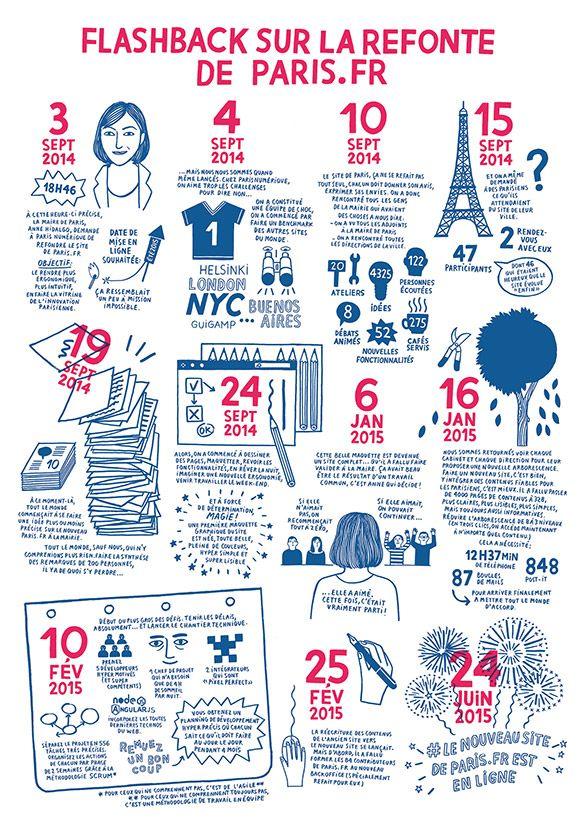 Design  graphisme par Geoffrey Dorne » Découverte  analyse du - Logiciel De Dessin De Maison Gratuit
