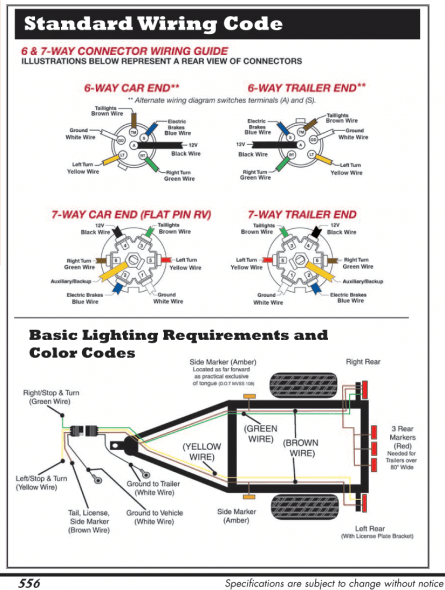 hopkins 6 24 volts wiring diagram diagram trailer wiring diagram 7 Blade Trailer Plug Wiring Diagram