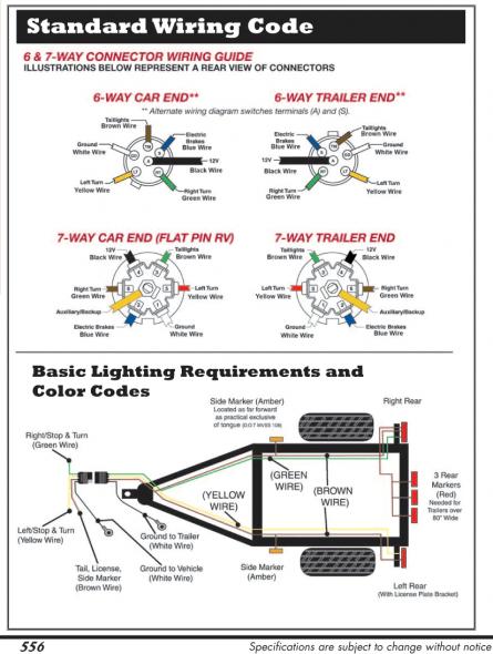 7 Prong Trailer Wiring Diagram : prong, trailer, wiring, diagram, Hopkins, Volts, Wiring, Diagram, Trailer, Diagram,, Light, Wiring,