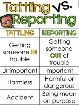 Free Tattling Vs Reporting Poster Classroom Management Teaching Classroom Teaching