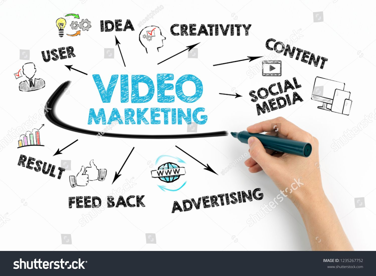 Video Marketing Concept. Chart with keywords and icons on