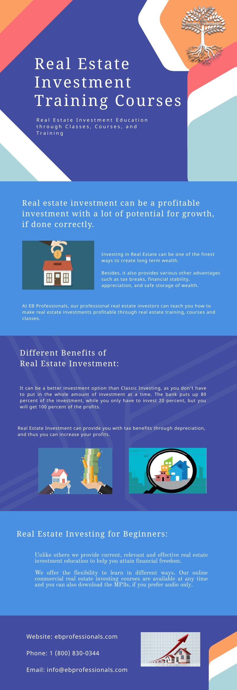 Learn Real Estate Investment Training Courses Online Real Estate Investing Investing Commercial Real Estate Investing