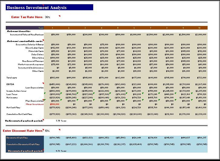 Business Investment Analysis Template  Office Work