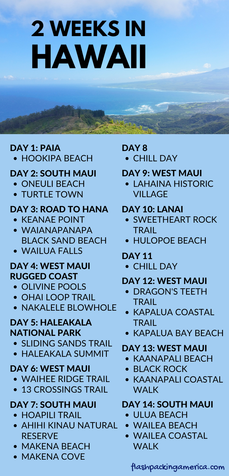 2 weeks in Hawaii itinerary ideas of things to do