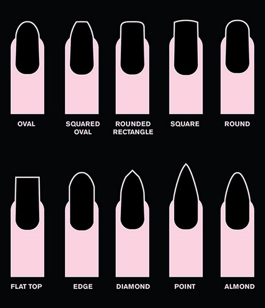 10 Nail Shapes to Flatter Your Fingers\