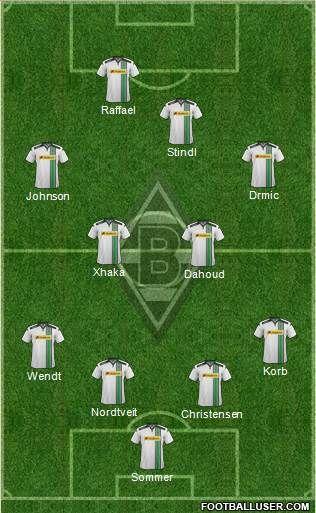 Football Formations Borussia Monchengladbach Borussia Vfl Borussia Monchengladbach