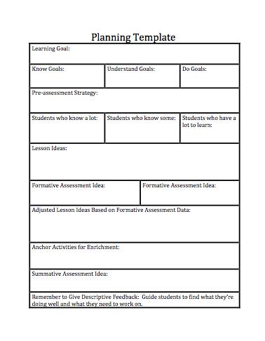 Cheryl S Classroom Tips Common Core Standards English