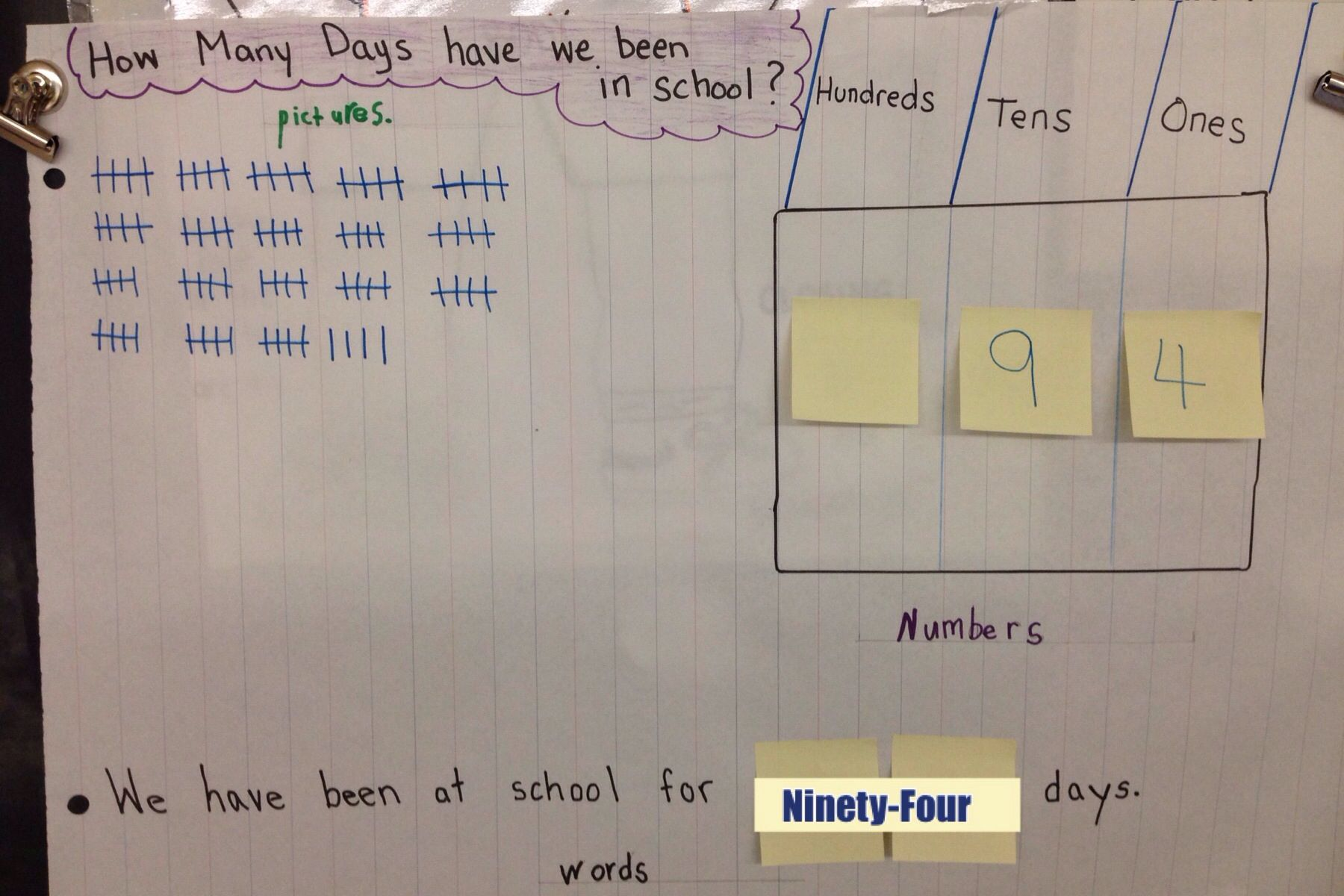 How Many Days Have We Been in School?  - Have the kids make titles - Count by Fives - Change with sticky notes - Pictures, Numbers, & Words - Grade 1 & up!