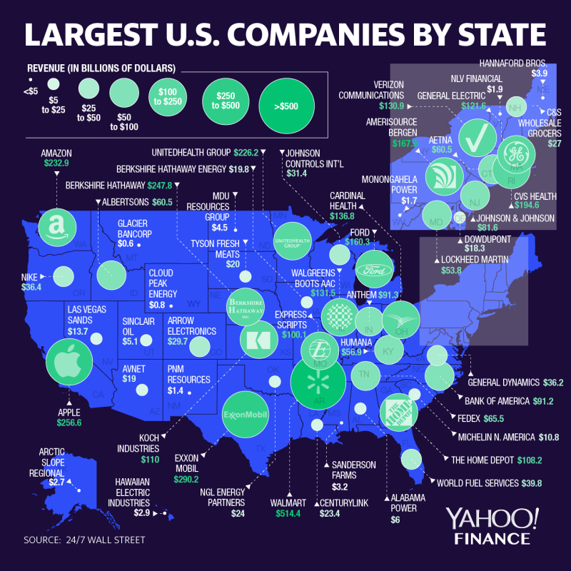 These Are The Largest Companies In Each U S State Finance Verizon Communications Company