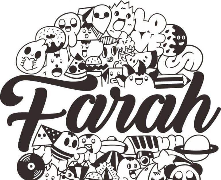 16 Gambar Tulisan Indah Keren 71 Gambar Grafiti Tulisan Huruf Nama Keren Terbaru Sangat Mudah Judul Ini Masuk Dalam Category D Doodle Gambar Grafit Graffiti