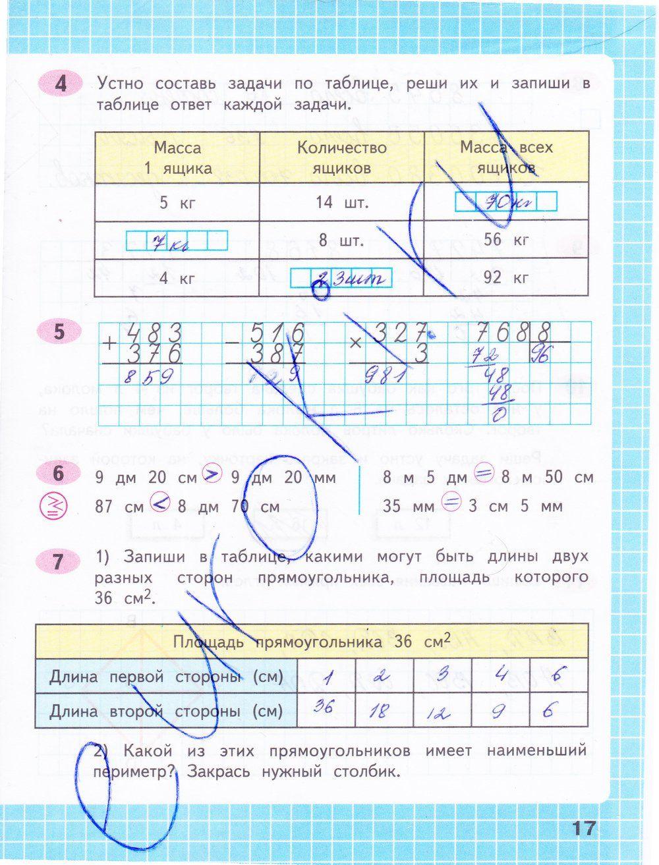 Гдз по математике книга 1 колягин луканин яковлев