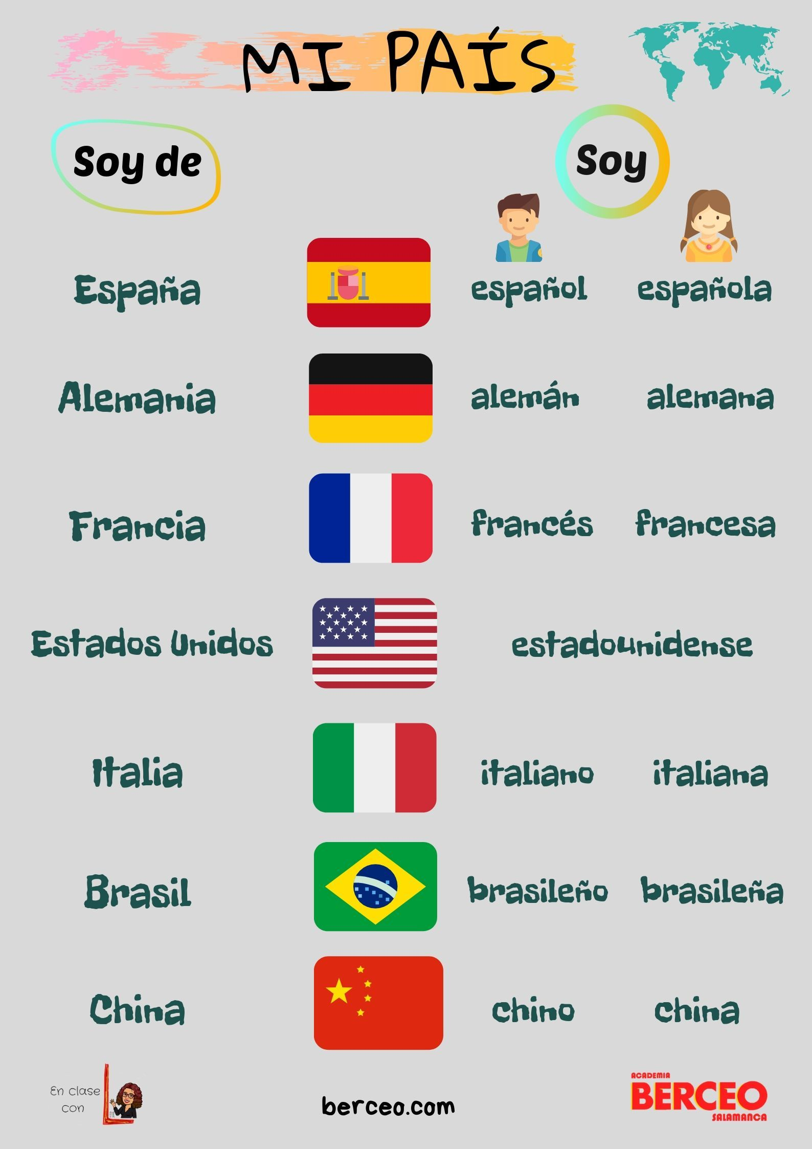 Gentilicios En Español Apprendre Espagnol Débutant Enseigner L Espagnol Exercices Espagnol