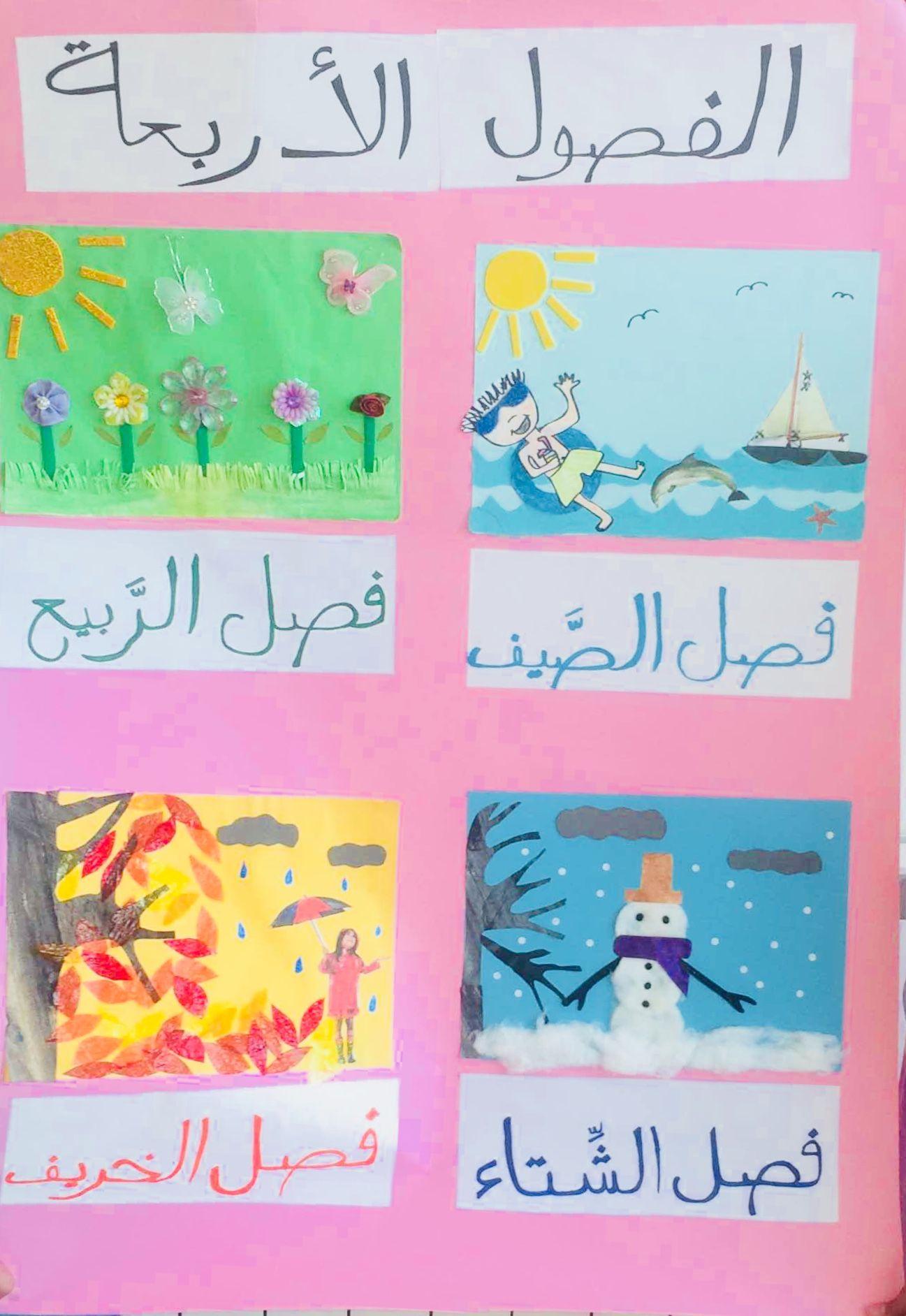 Seasons Poster Art For Kids Pic Only لوحة عمل يدوي للأطفال عن الفصول الأربعة صورة فقط Save