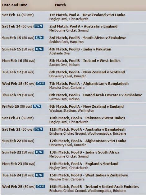 Pin by Ahsan raza on Cricket Pics   World cup schedule