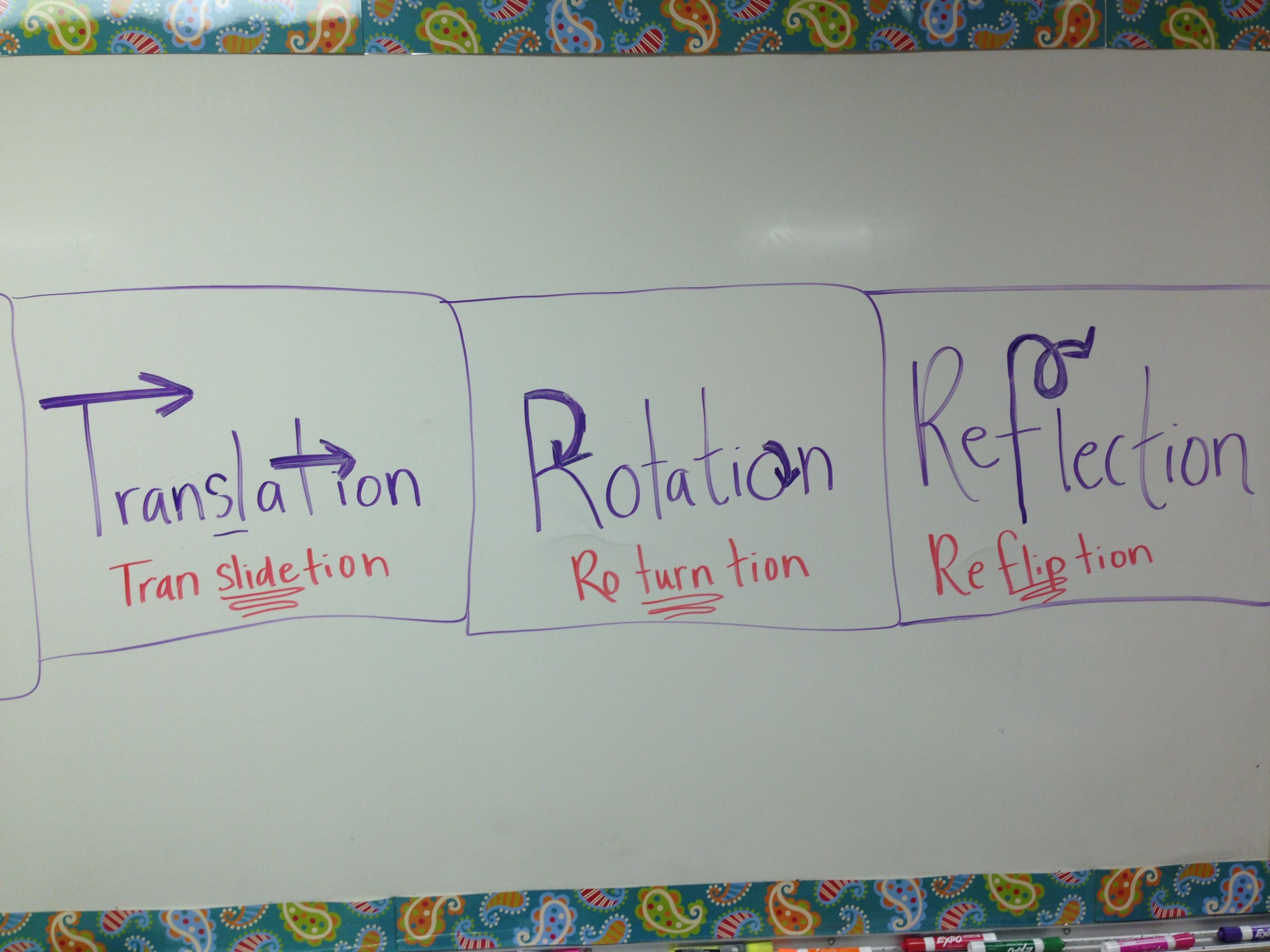 Geometry Transformations Translation Rotation
