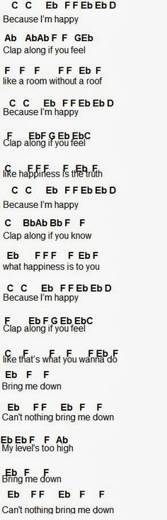Flute Sheet Music: Happy Don't know why..but if I ever decide to...
