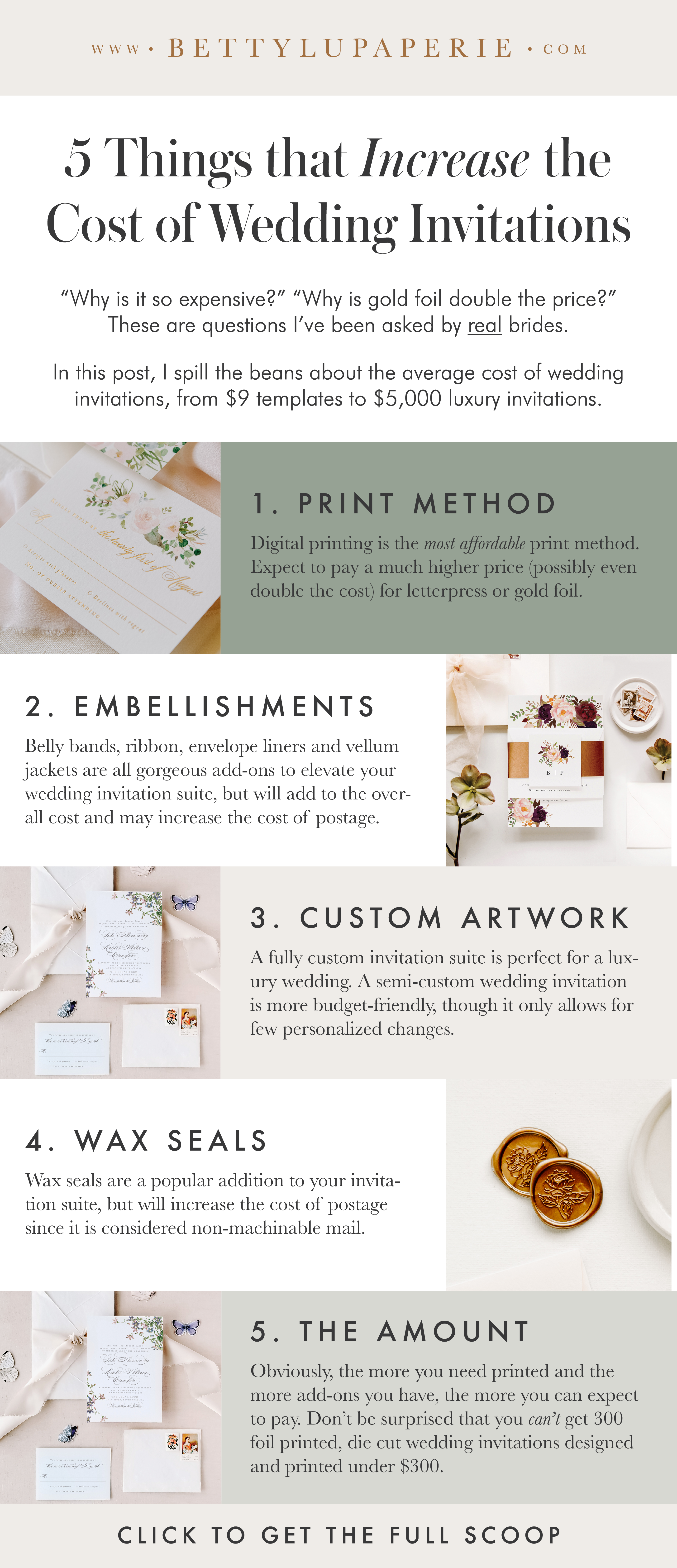 What Is The Average Cost Of Wedding Invitations Floral Wedding Invitations From Betty Lu Paperie Wedding Costs Wedding Planning On A Budget Wedding Planning Tips