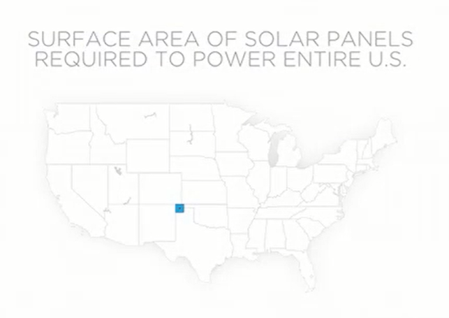 Surface Area Of Solar Panels Required To Power Entire US Https - Solar panel us map