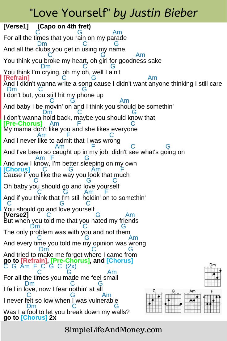 Love Yourself by Justin Bieber | Ukelele chords ukulele ...