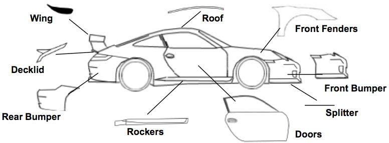 4eddb867a3e27b2b9fc679dc18323de0 part name cup car front bumper grand am 08 cup car front splitter car body diagram at readyjetset.co