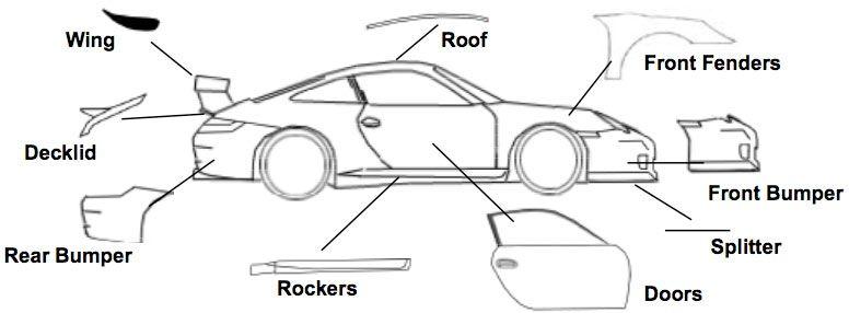 auto engineering body works