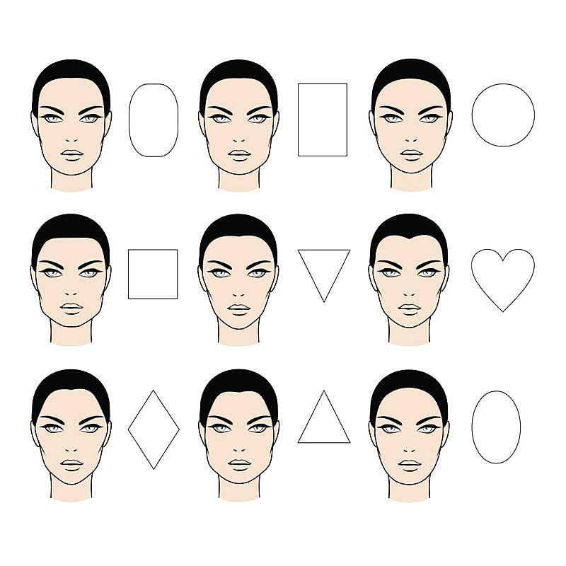 Gesichtsform Bestimmen Welche Gesichtsform Habe Ich Gesichtsform Bestimmen Gesichtsform Gesichtsformen