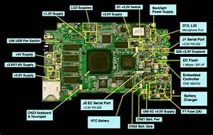 Laptop Motherboard Components Parts Names - Bing images