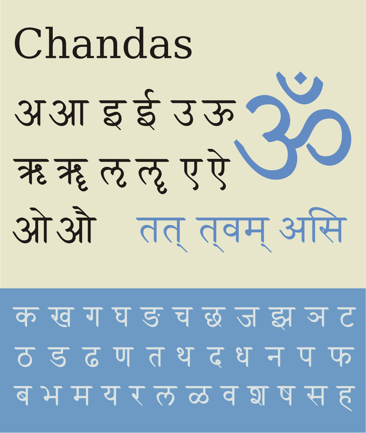 Devanagari Wikipedia La Enciclopedia Libre Writing Systems Typeface Font Anatomy [ 1417 x 1200 Pixel ]