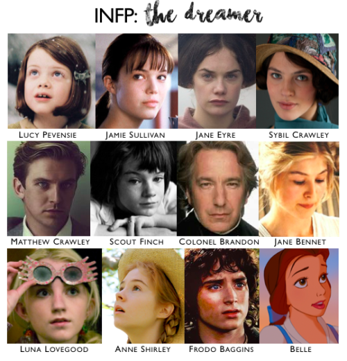 Infp: the dreams Infp characters infp fictional characters